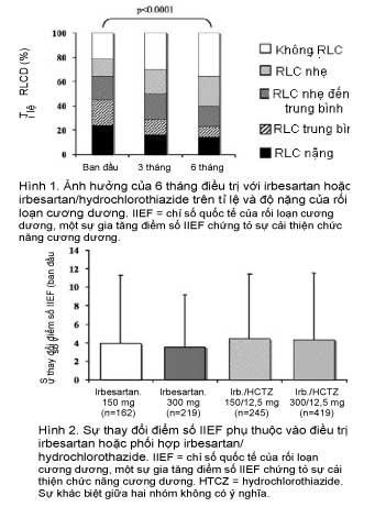 RLC-h1
