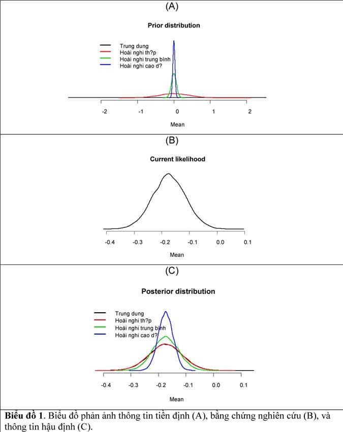 Bayes-h8