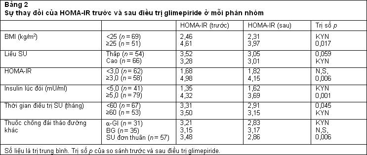 Diabetes-h2