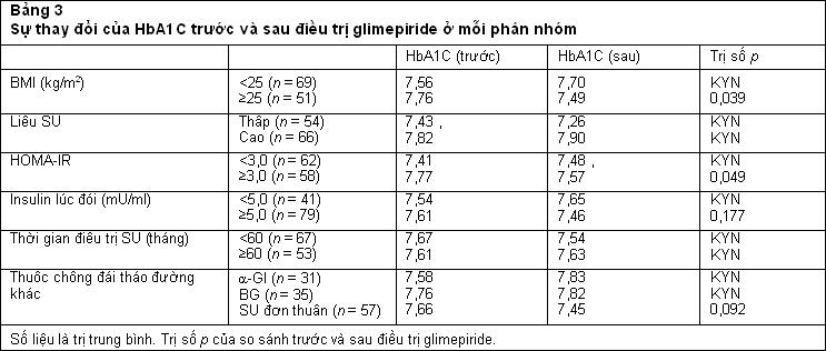 Diabetes-h3