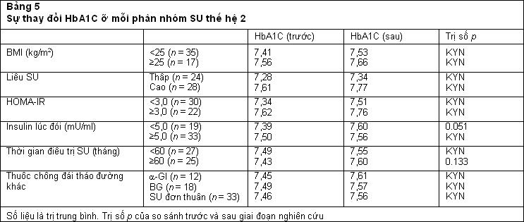 Diabetes-h5