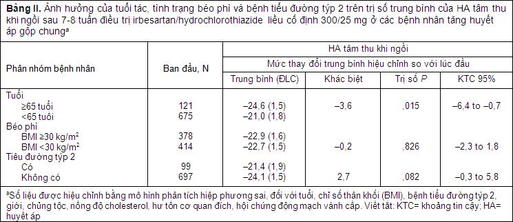 Efficacy-h3