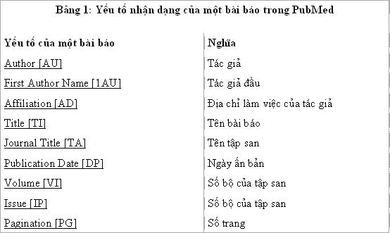 PubMed-h4