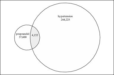 PubMed-h6