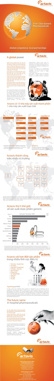 actavis_PR