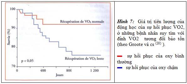 Pronostiques_et_VO2-h7